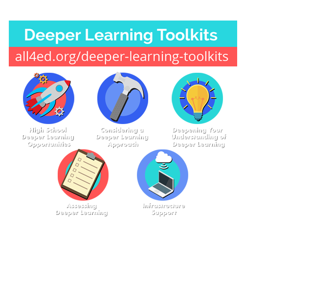 Deeper Learning Toolkits